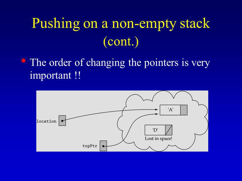 Pushing on a non-empty stack (cont.) The order of changing the pointers is very important !!