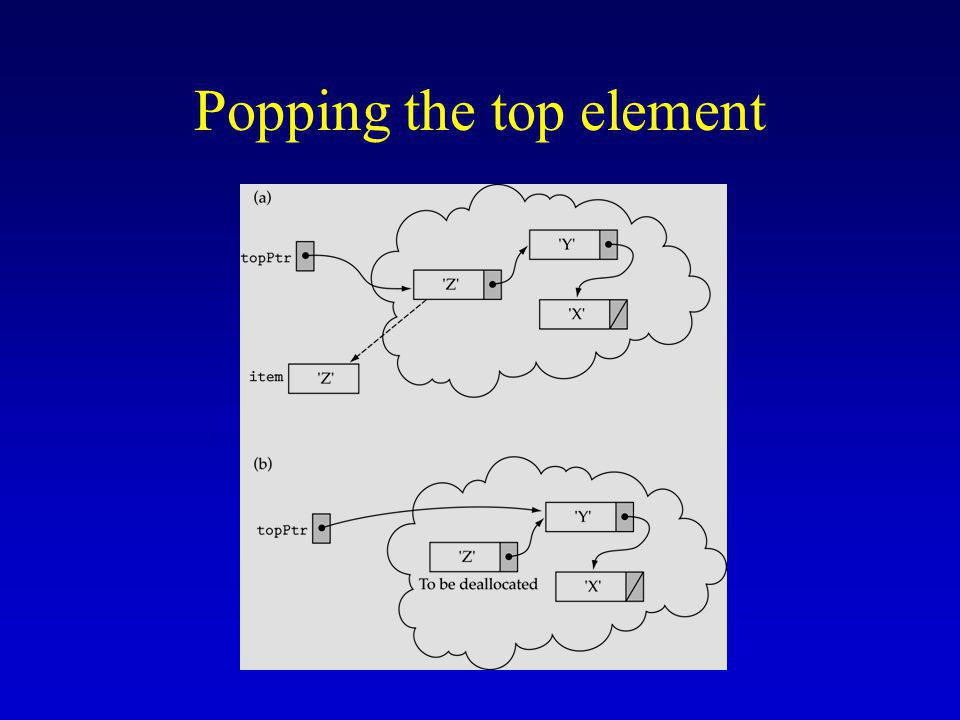 Popping the top element