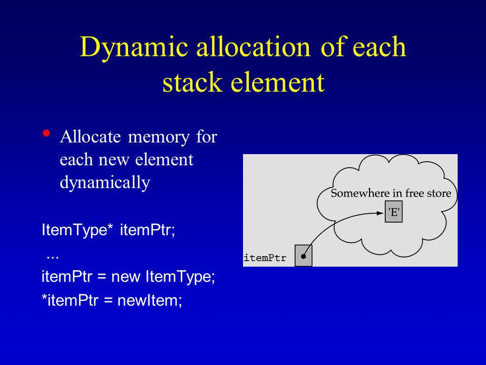 Dynamic allocation of each stack element Allocate memory for each new element dynamically ItemType* itemPtr;...