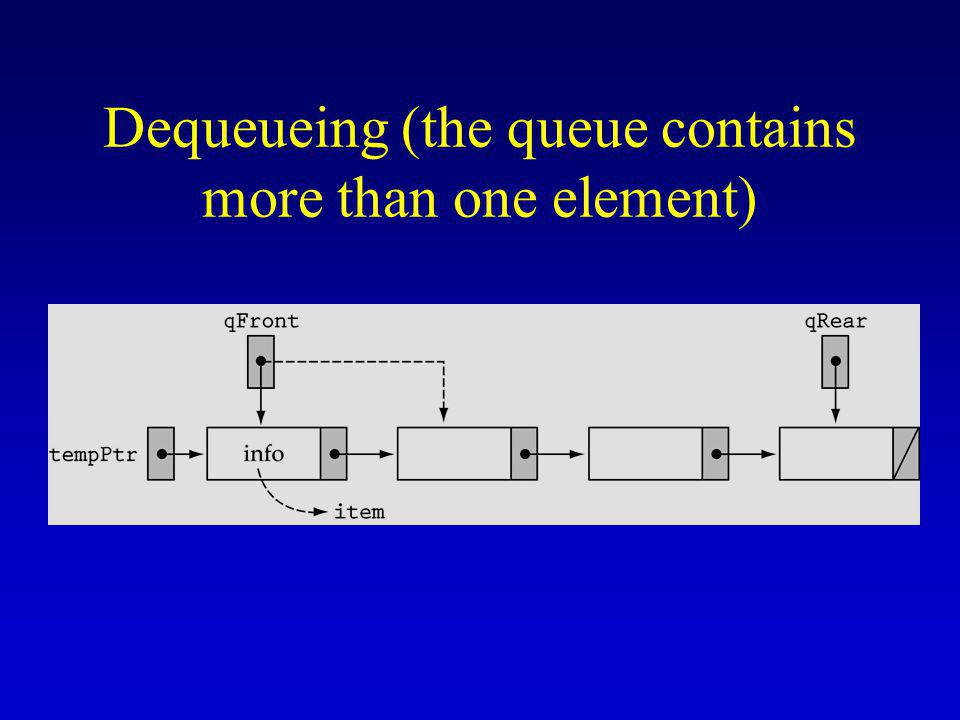 Dequeueing (the queue contains more than one element)