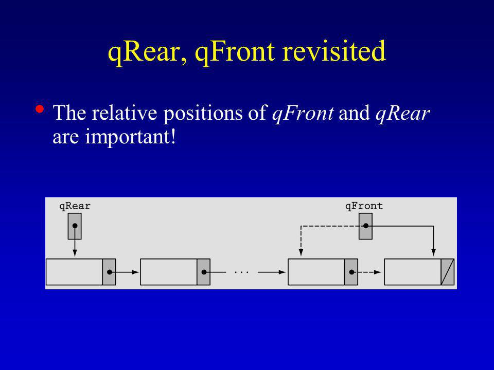 qRear, qFront revisited The relative positions of qFront and qRear are important!