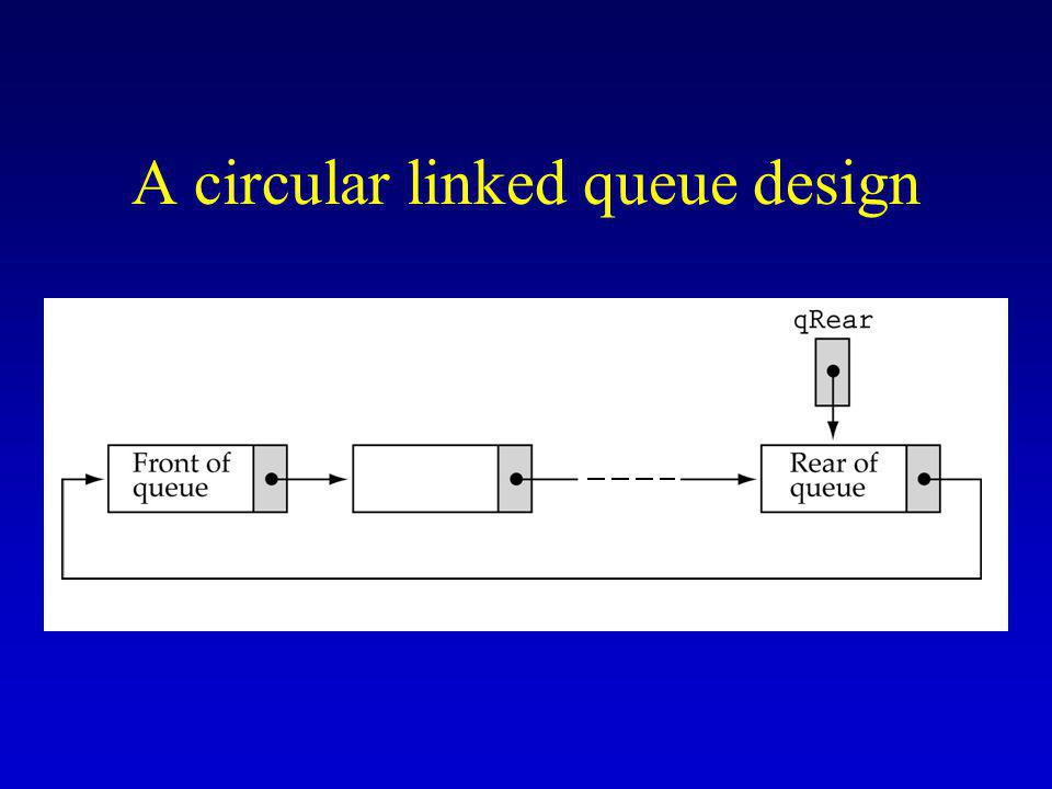 A circular linked queue design