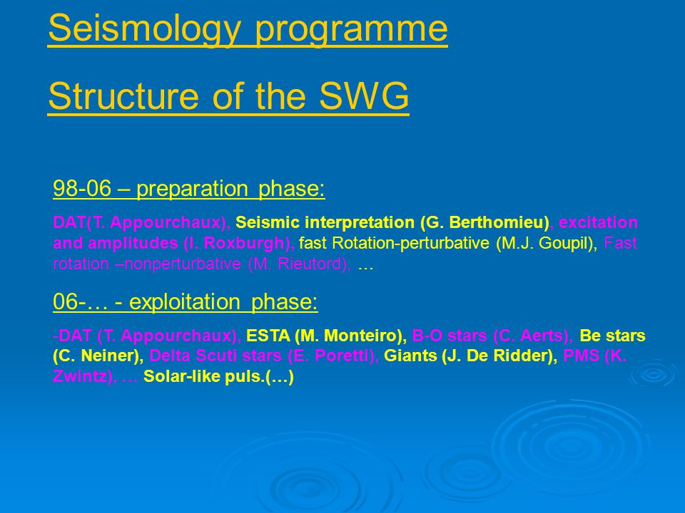 Seismology programme Structure of the SWG 98-06 – preparation phase: DAT(T.
