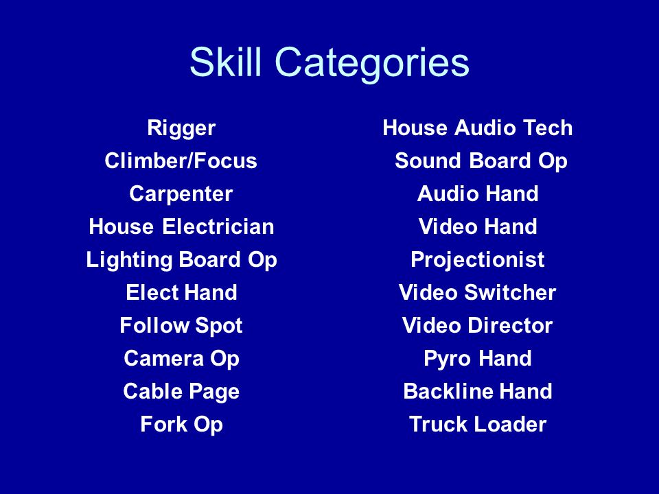 Skill Categories RiggerHouse Audio Tech Climber/Focus Sound Board Op CarpenterAudio Hand House ElectricianVideo Hand Lighting Board OpProjectionist Elect HandVideo Switcher Follow SpotVideo Director Camera OpPyro Hand Cable PageBackline Hand Fork OpTruck Loader