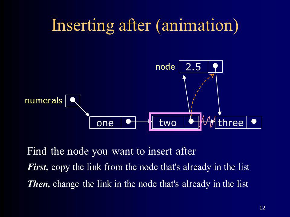 12 Inserting after (animation) threetwo one numerals 2.5 node Find the node you want to insert after First, copy the link from the node that s already in the list Then, change the link in the node that s already in the list