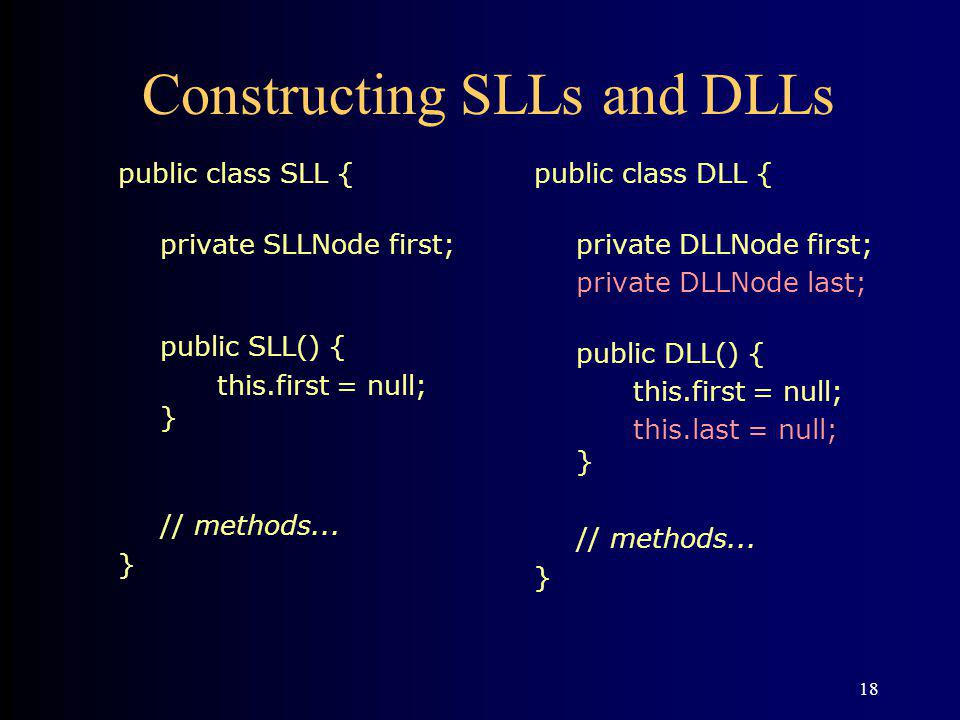 18 Constructing SLLs and DLLs public class SLL { private SLLNode first; public SLL() { this.first = null; } // methods...