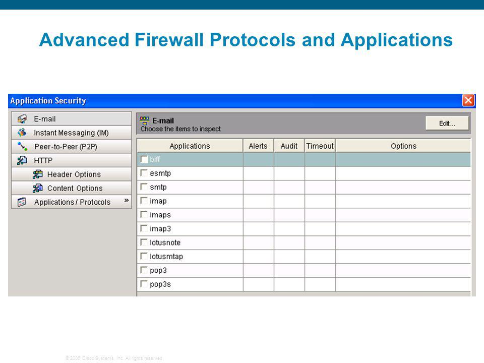 © 2006 Cisco Systems, Inc. All rights reserved. Advanced Firewall Protocols and Applications