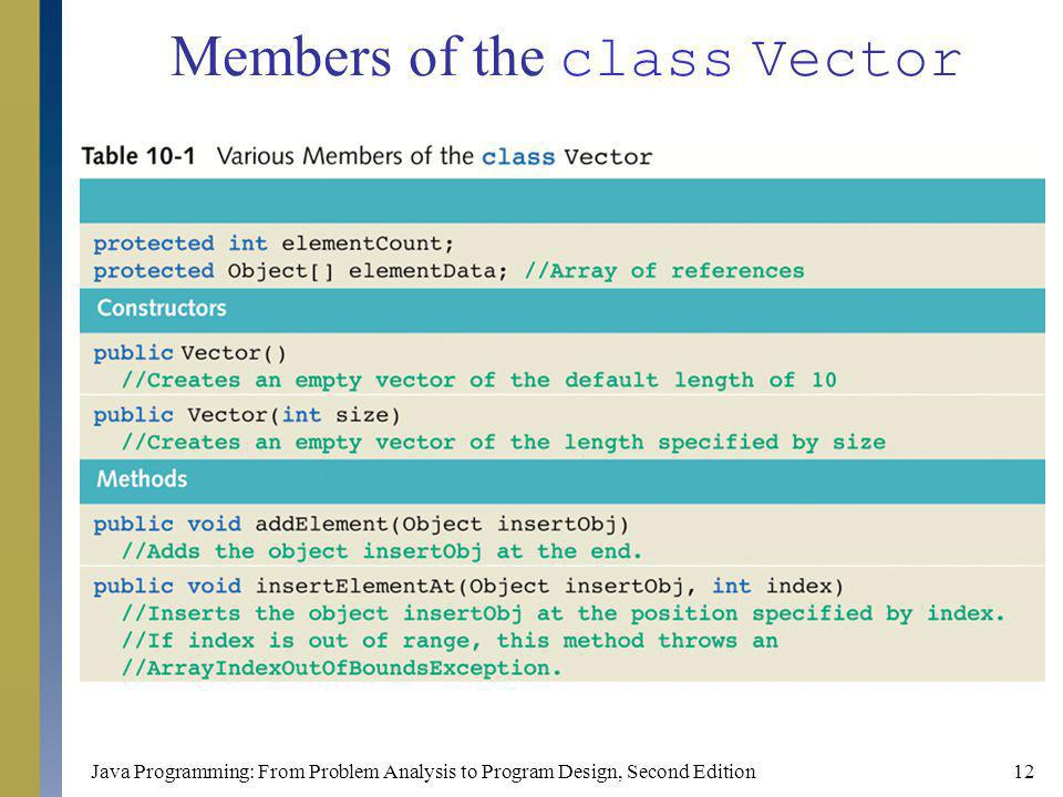Java Programming: From Problem Analysis to Program Design, Second Edition12 Members of the class Vector