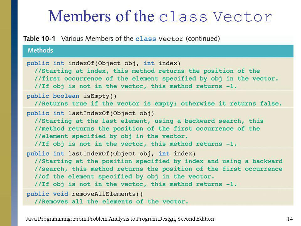 Java Programming: From Problem Analysis to Program Design, Second Edition14 Members of the class Vector