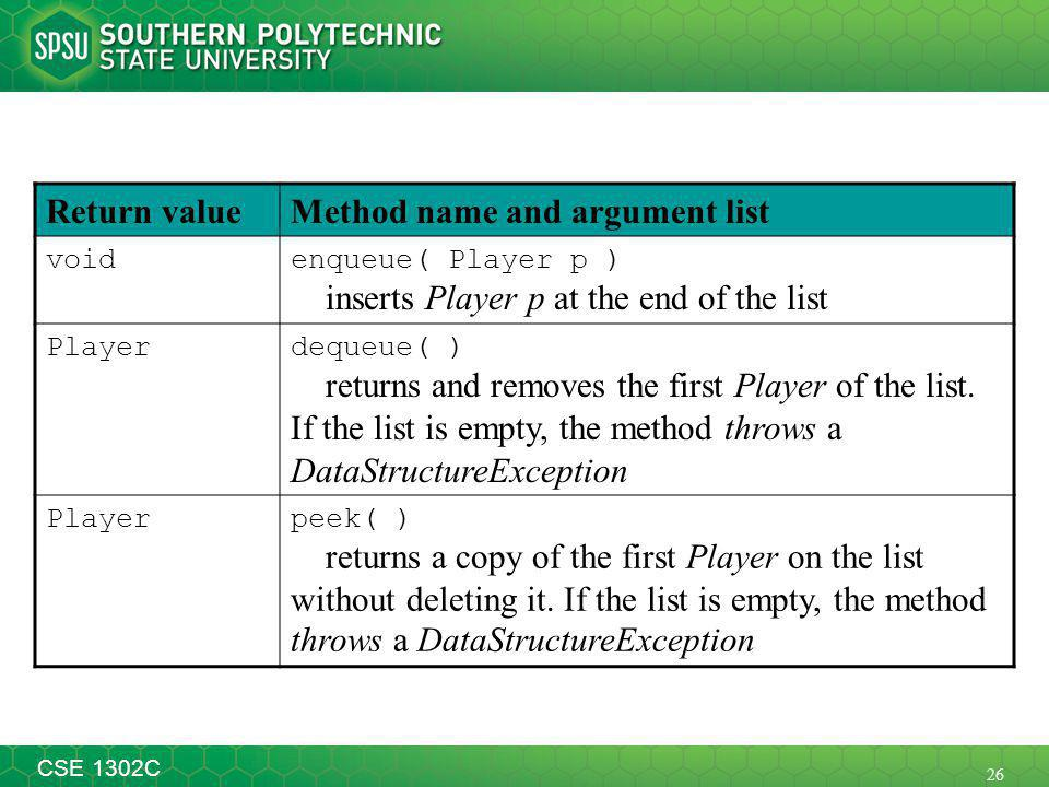 26 CSE 1302C Return valueMethod name and argument list voidenqueue( Player p ) inserts Player p at the end of the list Playerdequeue( ) returns and removes the first Player of the list.