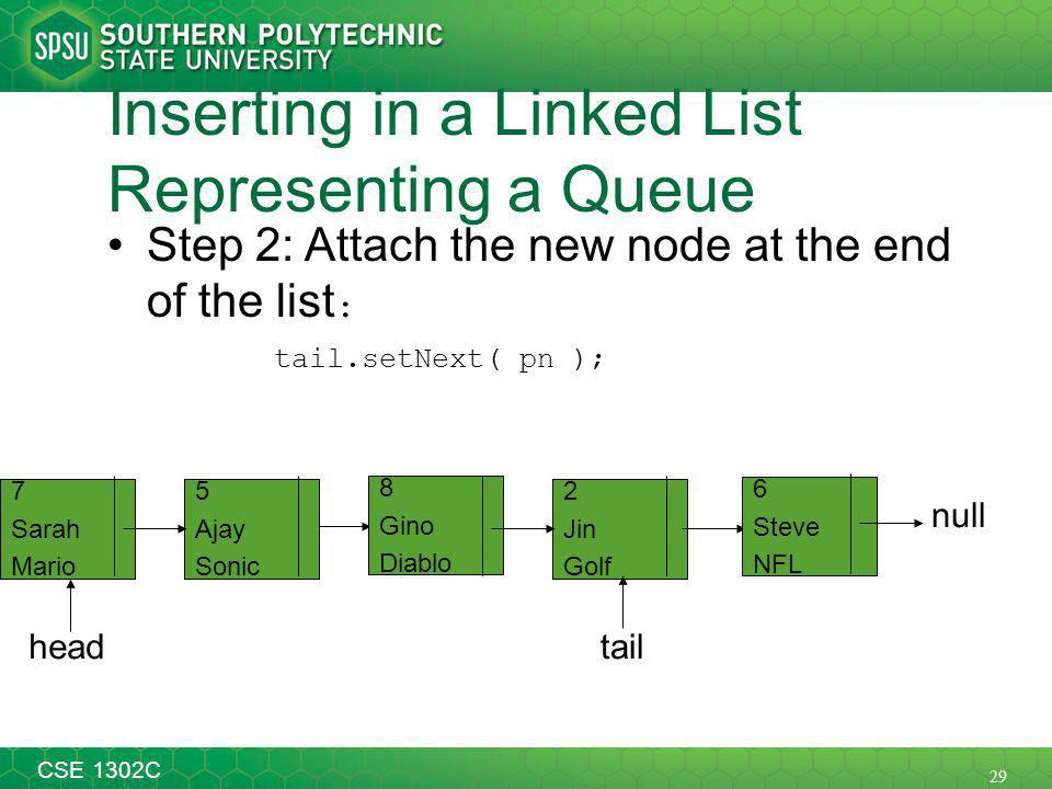 29 CSE 1302C Inserting in a Linked List Representing a Queue Step 2: Attach the new node at the end of the list : tail.setNext( pn ); 2 Jin Golf 8 Gino Diablo 5 Ajay Sonic head 7 Sarah Mario 6 Steve NFL null tail