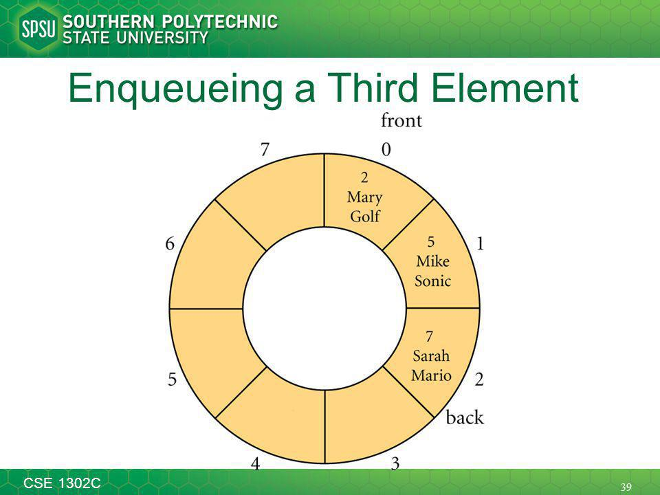 39 CSE 1302C Enqueueing a Third Element