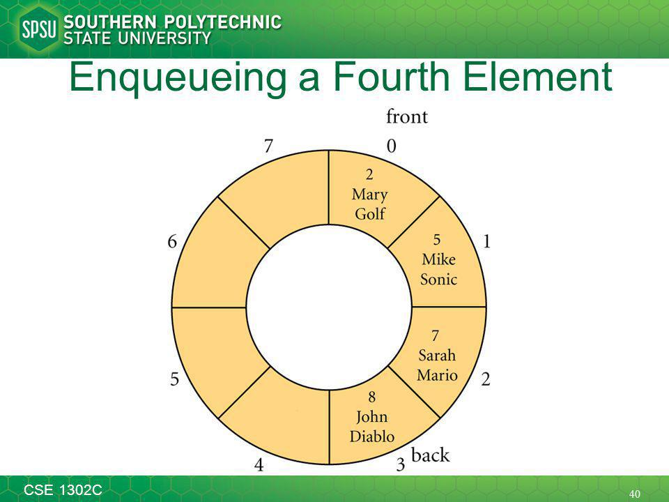 40 CSE 1302C Enqueueing a Fourth Element