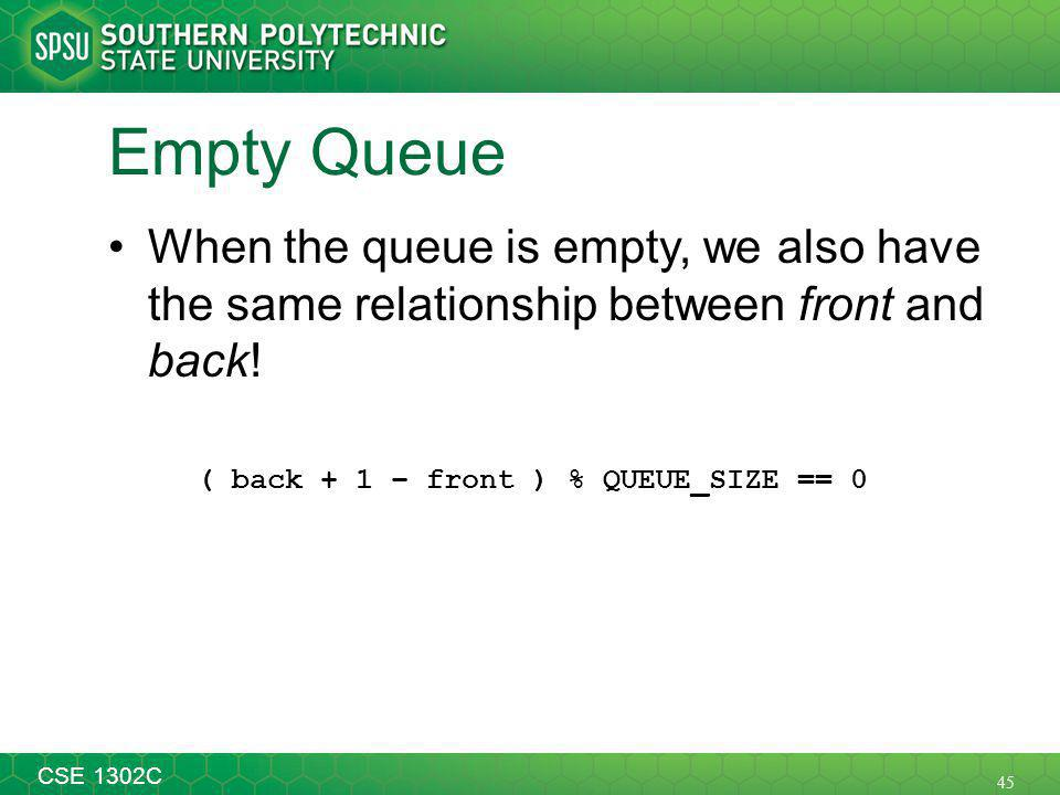 45 CSE 1302C Empty Queue When the queue is empty, we also have the same relationship between front and back.