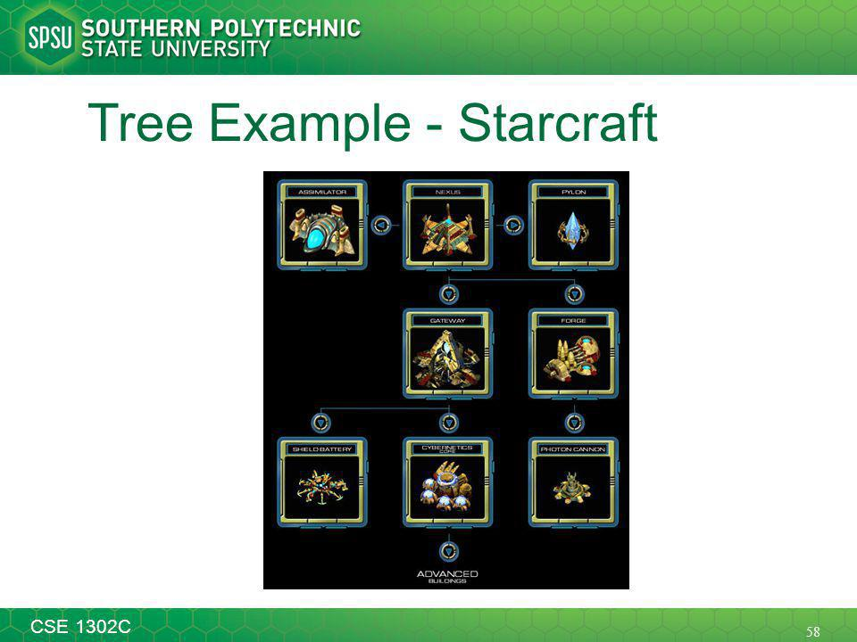 58 CSE 1302C Tree Example - Starcraft