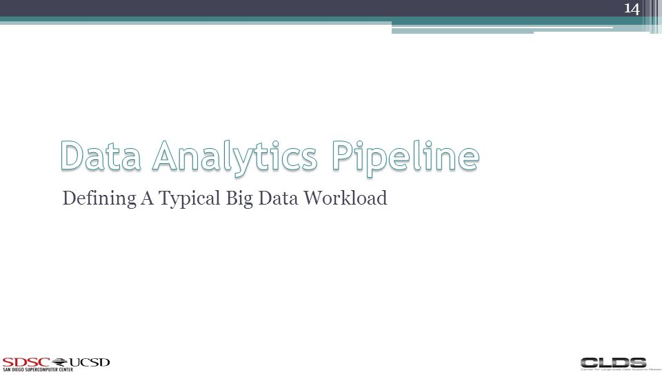 Defining A Typical Big Data Workload 14