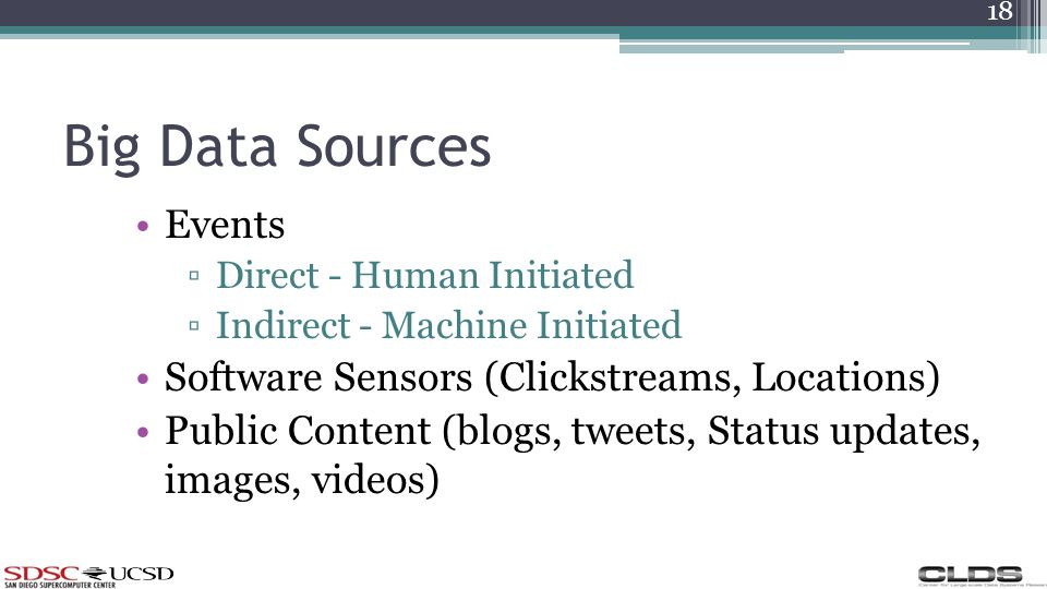 Big Data Sources Events Direct - Human Initiated Indirect - Machine Initiated Software Sensors (Clickstreams, Locations) Public Content (blogs, tweets, Status updates, images, videos) 18