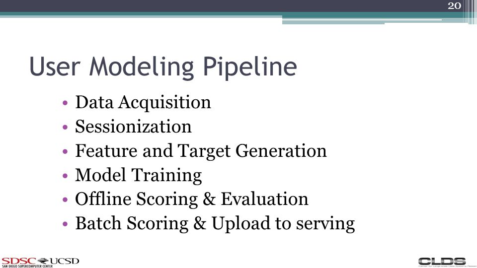User Modeling Pipeline Data Acquisition Sessionization Feature and Target Generation Model Training Offline Scoring & Evaluation Batch Scoring & Upload to serving 20