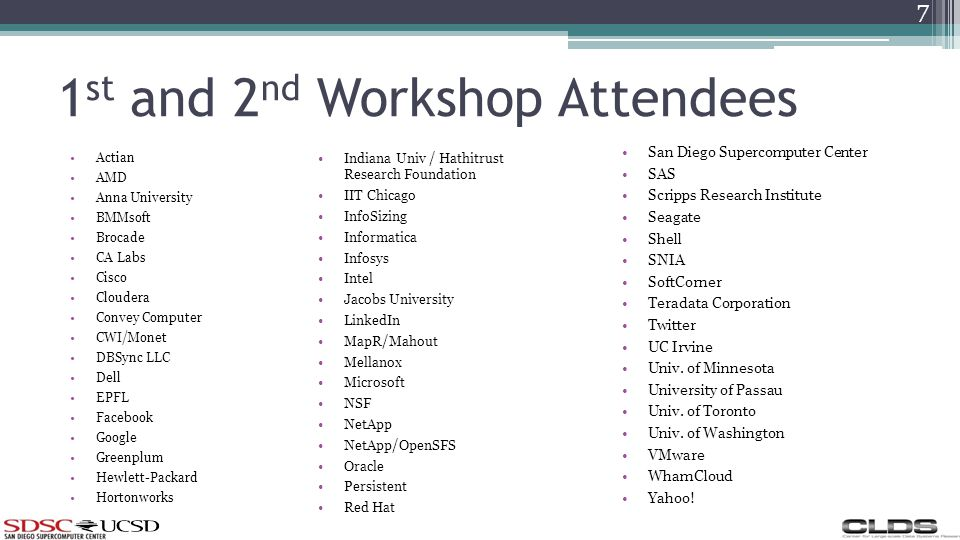 1 st and 2 nd Workshop Attendees 7 Actian AMD Anna University BMMsoft Brocade CA Labs Cisco Cloudera Convey Computer CWI/Monet DBSync LLC Dell EPFL Facebook Google Greenplum Hewlett-Packard Hortonworks San Diego Supercomputer Center SAS Scripps Research Institute Seagate Shell SNIA SoftCorner Teradata Corporation Twitter UC Irvine Univ.