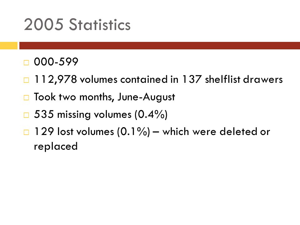 2005 Statistics 000-599 112,978 volumes contained in 137 shelflist drawers Took two months, June-August 535 missing volumes (0.4%) 129 lost volumes (0.1%) – which were deleted or replaced