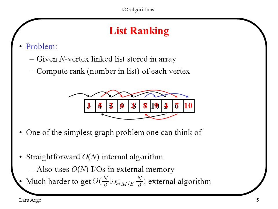 Lars Arge I/O-algorithms 5 List Ranking Problem: –Given N-vertex linked list stored in array –Compute rank (number in list) of each vertex One of the simplest graph problem one can think of Straightforward O(N) internal algorithm –Also uses O(N) I/Os in external memory Much harder to get external algorithm 3459 6 82710 1526 7 34 89