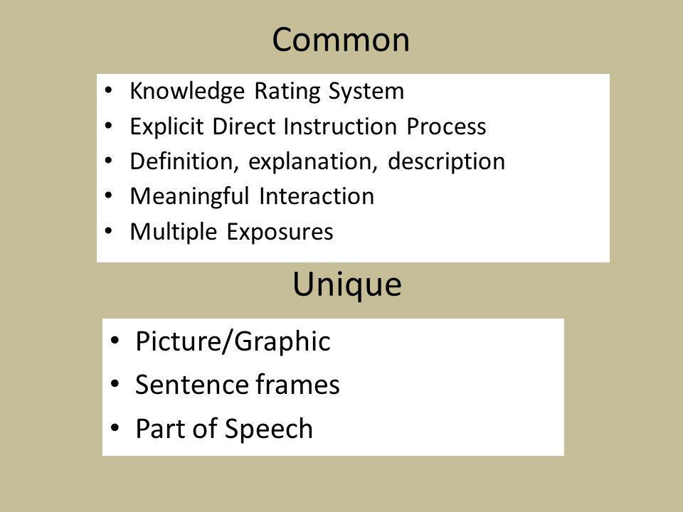 Common Knowledge Rating System Explicit Direct Instruction Process Definition, explanation, description Meaningful Interaction Multiple Exposures Picture/Graphic Sentence frames Part of Speech Unique
