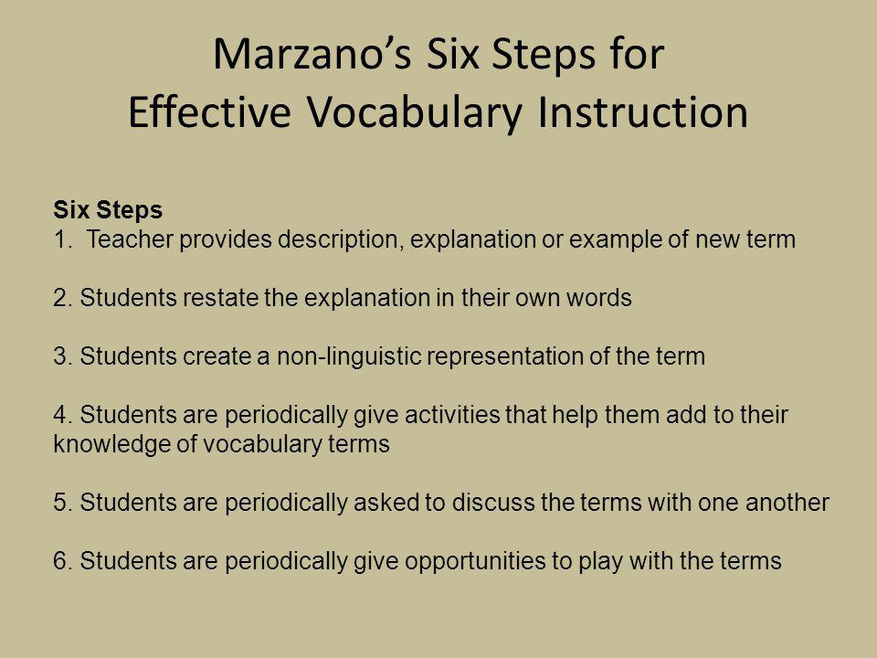 Marzanos Six Steps for Effective Vocabulary Instruction Six Steps 1.Teacher provides description, explanation or example of new term 2.