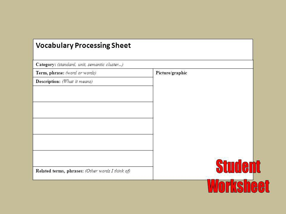 Vocabulary Processing Sheet Category: (standard, unit, semantic cluster … ) Term, phrase: (word or words)Picture/graphic Description: (What it means) Related terms, phrases: (Other words I think of)