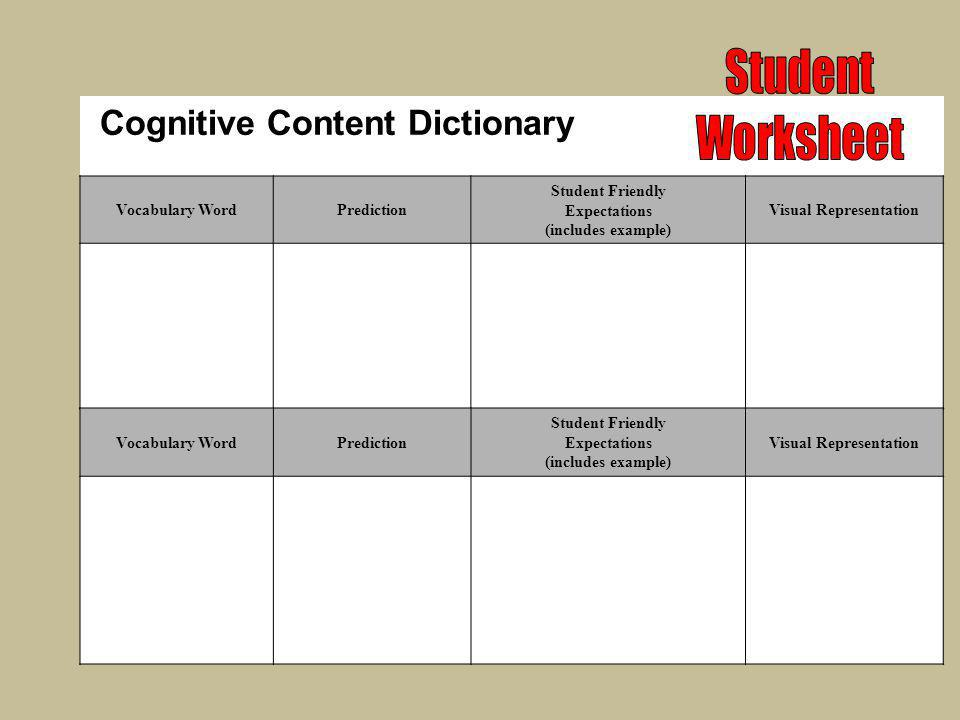 Cognitive Content Dictionary Vocabulary WordPrediction Student Friendly Expectations (includes example) Visual Representation Vocabulary WordPrediction Student Friendly Expectations (includes example) Visual Representation