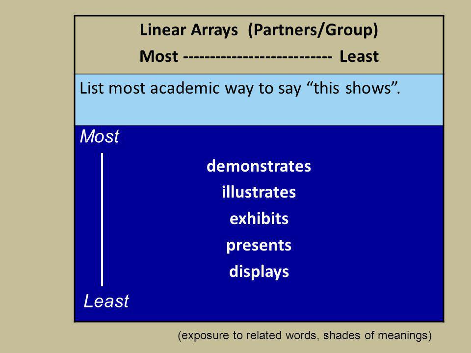 Linear Arrays (Partners/Group) Most --------------------------- Least List most academic way to say this shows.