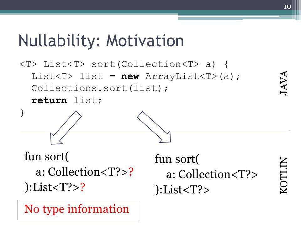Nullability: Motivation fun sort( a: Collection . ):List .