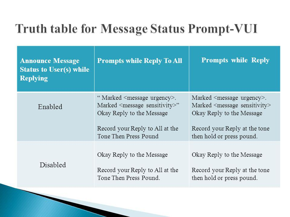 Announce Message Status to User(s) while Replying Prompts while Reply To All Prompts while Reply Enabled Marked.