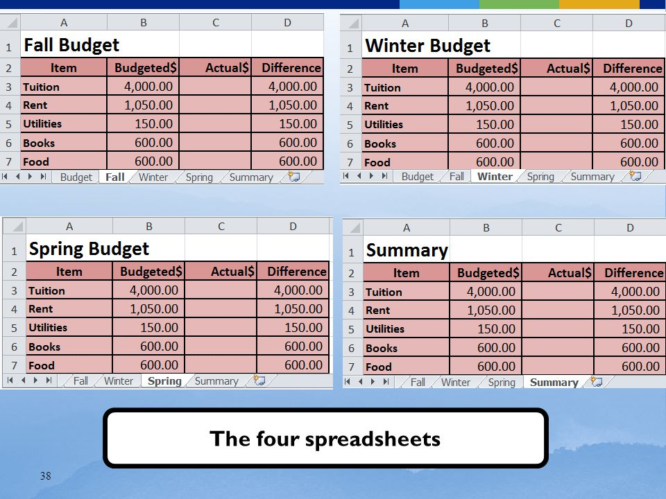 38 The four spreadsheets