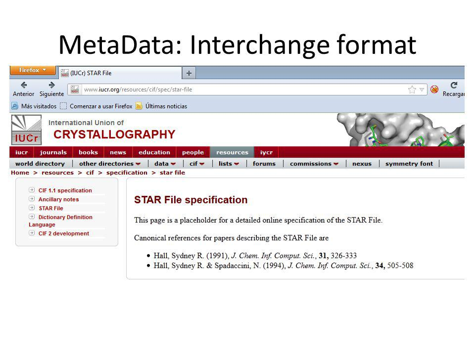 MetaData: Interchange format