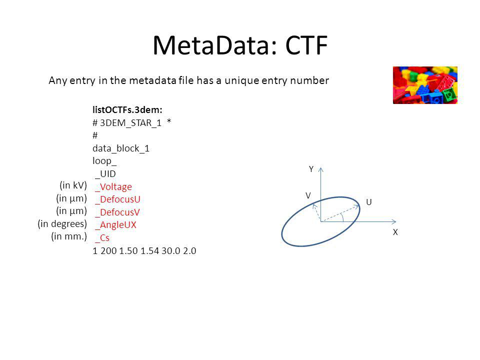 MetaData: CTF Any entry in the metadata file has a unique entry number listOCTFs.3dem: # 3DEM_STAR_1 * # data_block_1 loop_ _UID _Voltage _DefocusU _DefocusV _AngleUX _Cs 1 200 1.50 1.54 30.0 2.0 (in kV) (in μm) (in degrees) (in mm.) X Y U V
