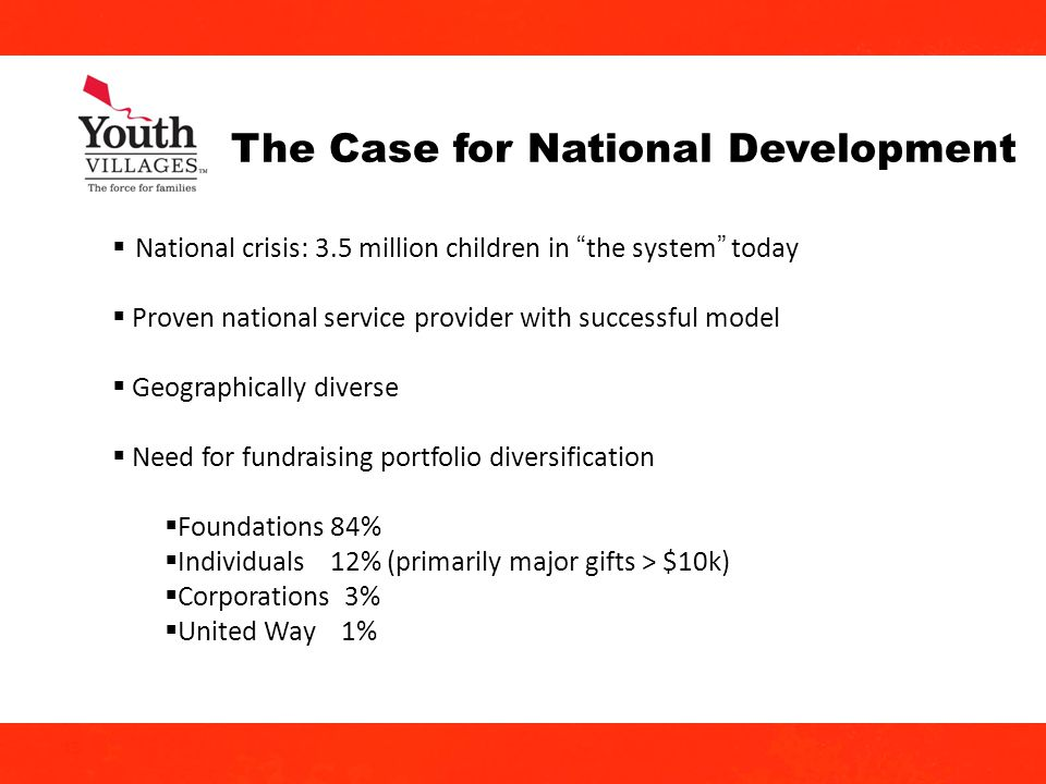 15 The Case for National Development National crisis: 3.5 million children in the system today Proven national service provider with successful model Geographically diverse Need for fundraising portfolio diversification Foundations 84% Individuals 12% (primarily major gifts > $10k) Corporations 3% United Way 1%