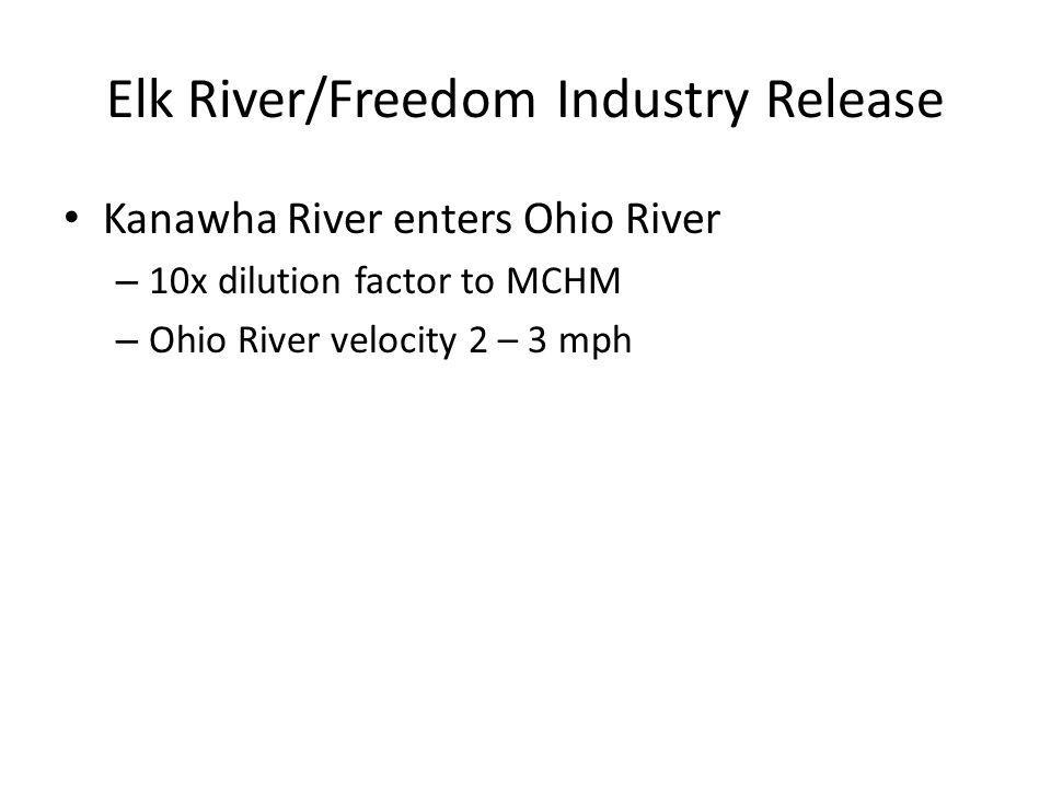 Elk River/Freedom Industry Release Kanawha River enters Ohio River – 10x dilution factor to MCHM – Ohio River velocity 2 – 3 mph