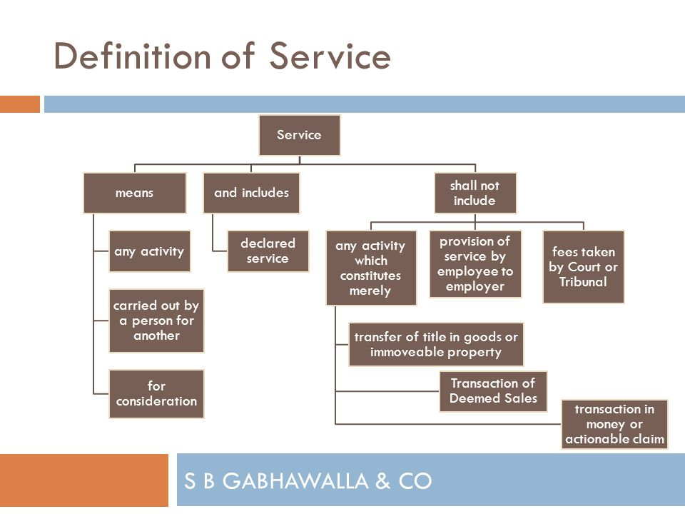 S B GABHAWALLA & CO Definition of Service