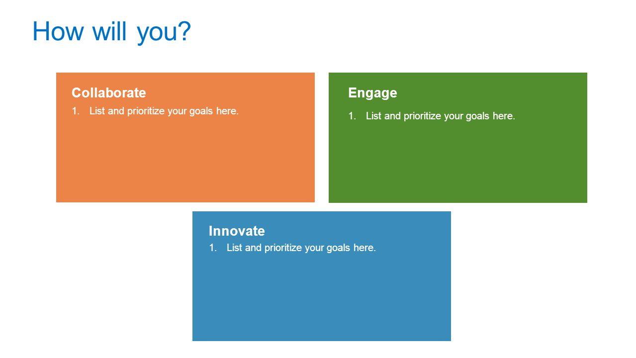 How will you. CollaborateEngage Innovate 1.List and prioritize your goals here.