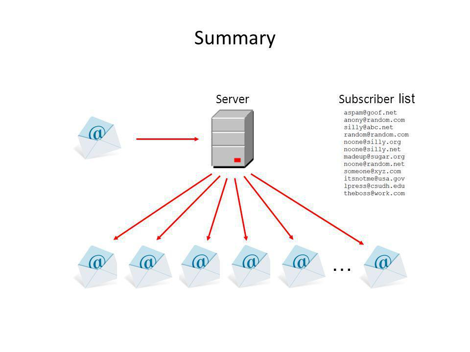 Summary ServerSubscriber list …