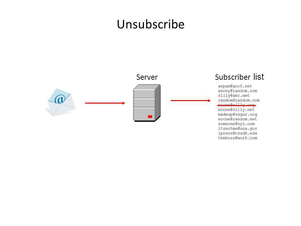 Unsubscribe ServerSubscriber list