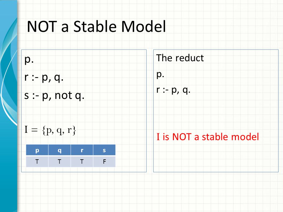 NOT a Stable Model p. r :- p, q. s :- p, not q. I = {p, q, r} The reduct p.