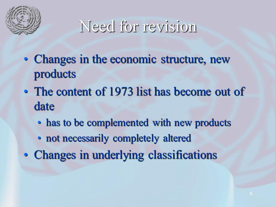 6 Need for revision Changes in the economic structure, new productsChanges in the economic structure, new products The content of 1973 list has become out of dateThe content of 1973 list has become out of date has to be complemented with new productshas to be complemented with new products not necessarily completely alterednot necessarily completely altered Changes in underlying classificationsChanges in underlying classifications