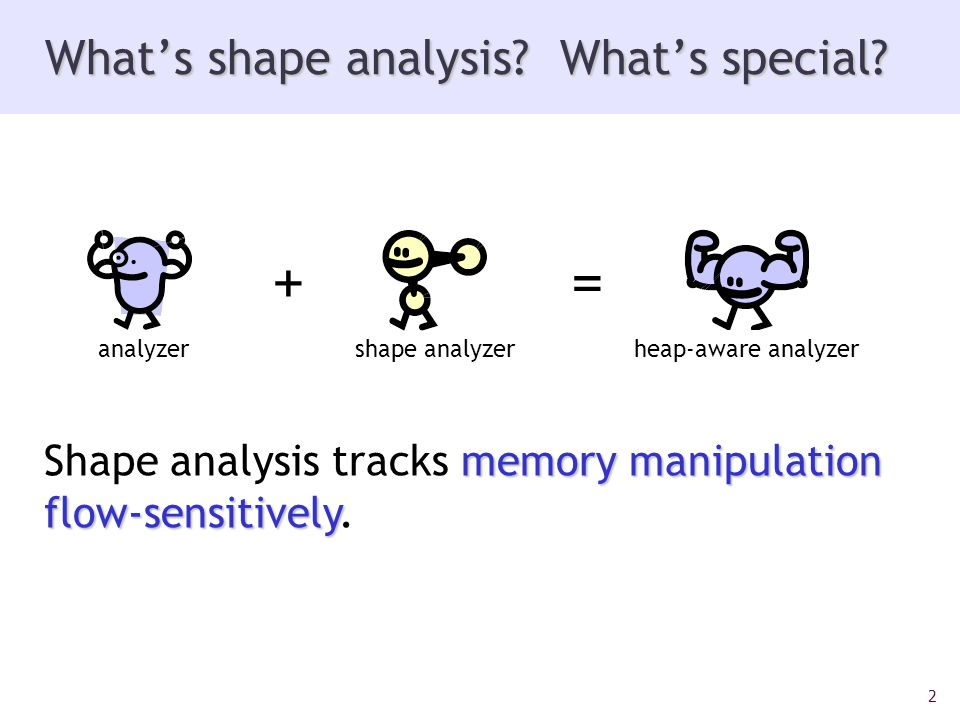 2 Whats shape analysis. Whats special.