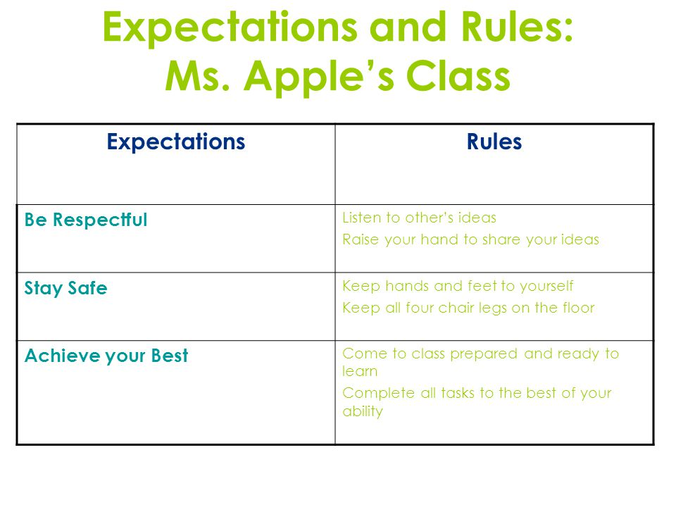Expectations and Rules: Ms.