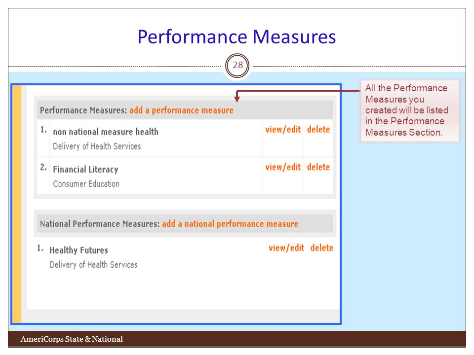 28 Performance Measures AmeriCorps State & National All the Performance Measures you created will be listed in the Performance Measures Section.