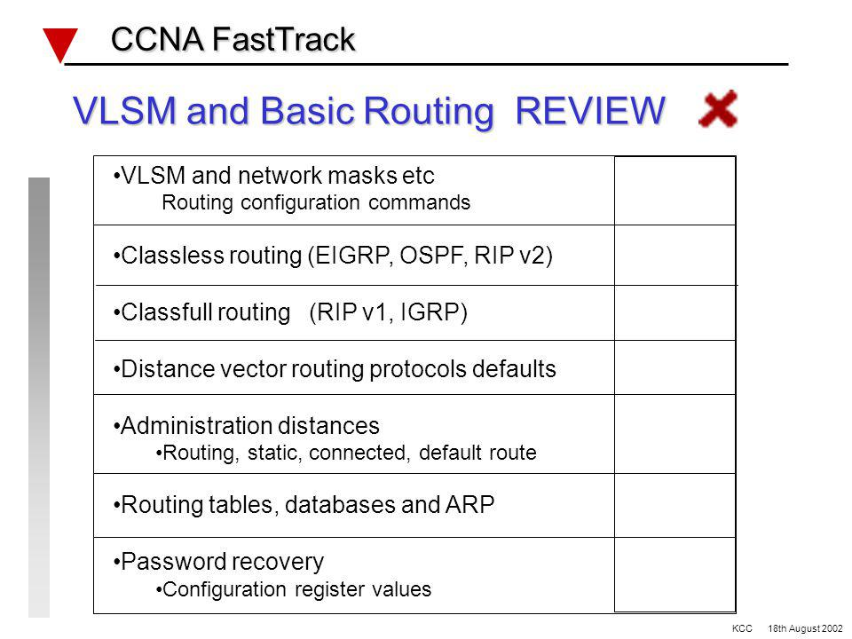 Routing lab #4 CCNA FastTrack CCNA FastTrack Ref: Lab #4 Erase Configuration Password Recovery HSRP (Hot Standby Router Protocol) IGRP CLASSFULL ROUTING KCC 18th August 2002