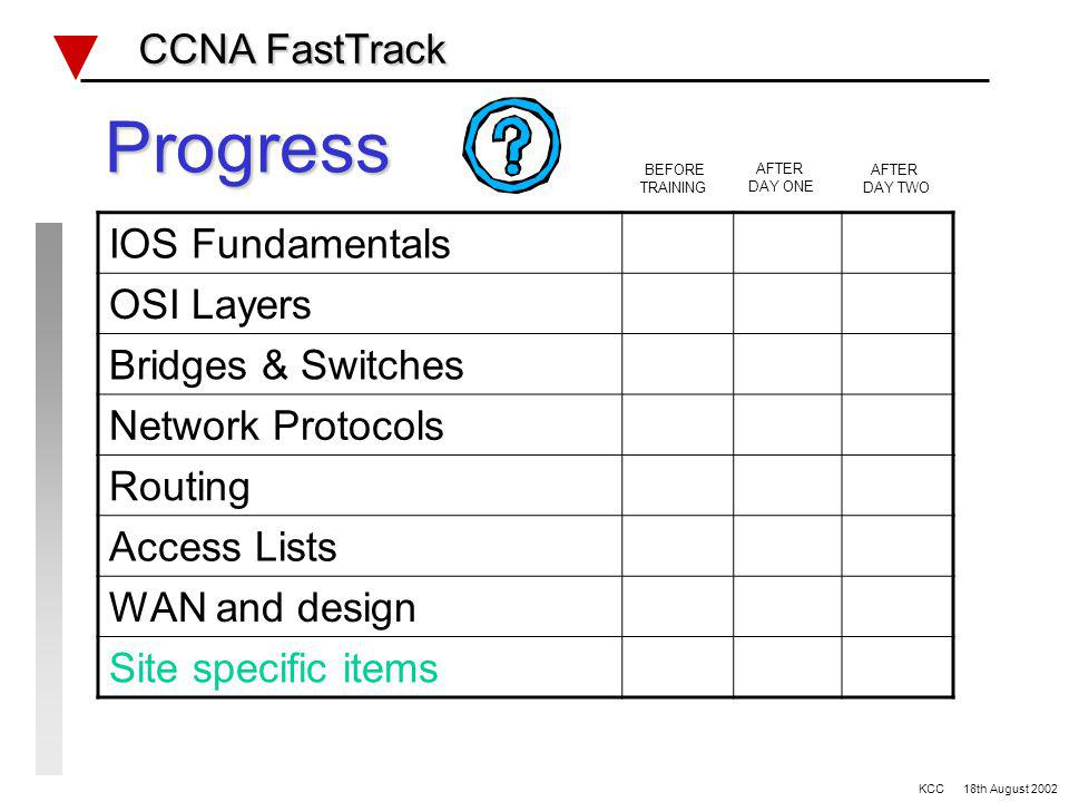 AGENDA day two Switching and bridging (lab #6 and 7) Example questions More routing and access lists (lab #3) Example questions WAN technologies (lab # 5) CCNA FastTrack CCNA FastTrack More example questions KCC 18th August 2002