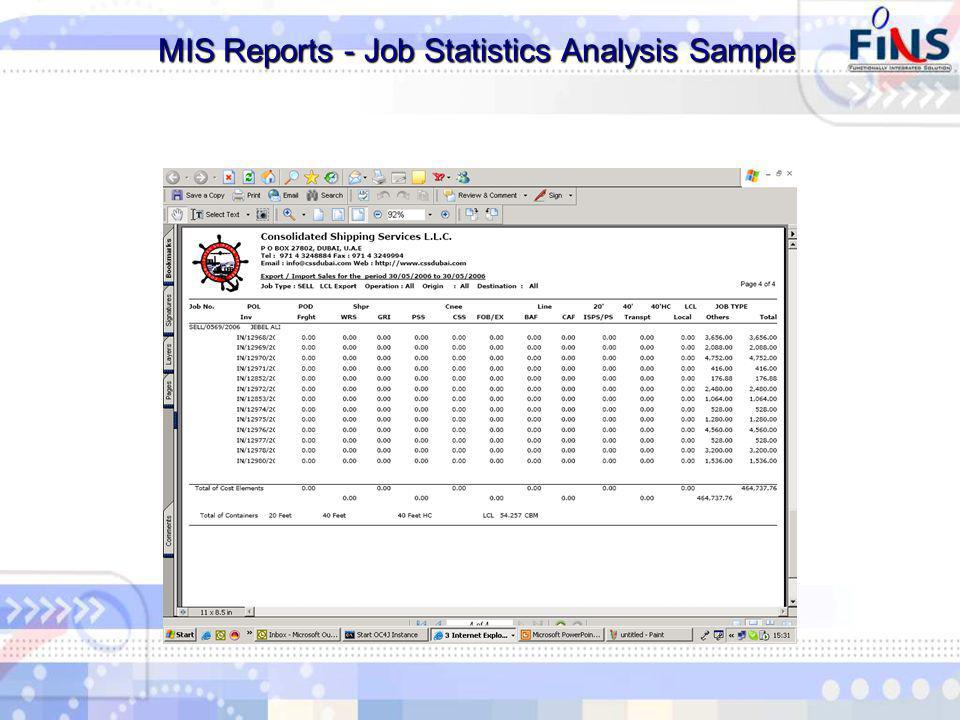 MIS Reports - Job Statistics Analysis Sample MIS Reports - Job Statistics Analysis Sample