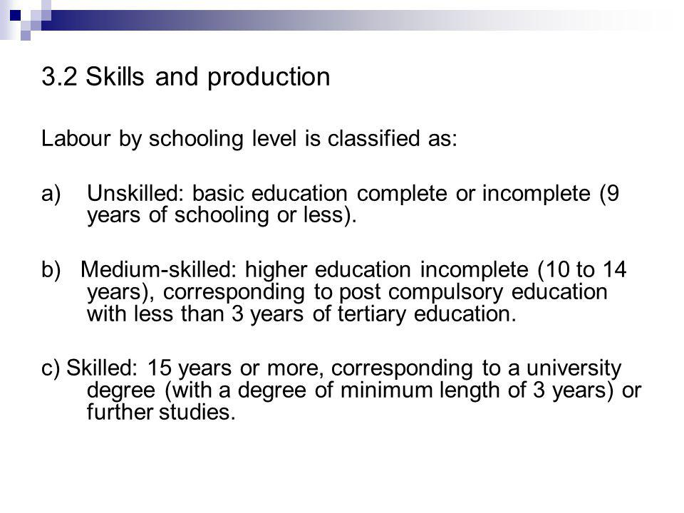 3.2 Skills and production Labour by schooling level is classified as: a) Unskilled: basic education complete or incomplete (9 years of schooling or less).